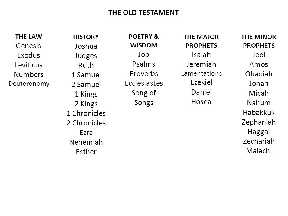 Chronology of the History Books