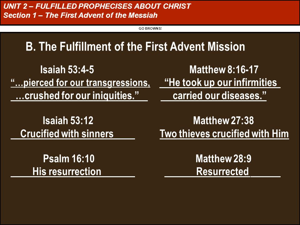 UNIT 2 – FULFILLED PROPHECISES ABOUT CHRIST Section 2 – The Messianic Offices SECTION 2 – THE MESSIANIC OFFICES By the end of this section you should be able to:  Describe the specific offices foretold by the prophets which Christ would hold as Messiah: - List Scriptures prophesying Jesus' redemptive office.