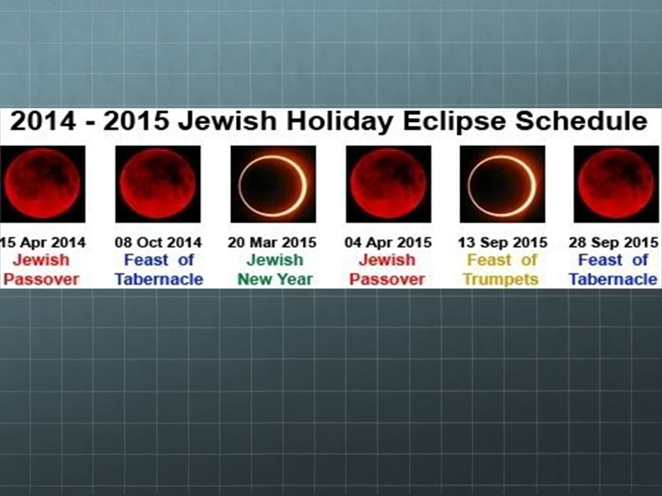 September 24, 2014 – Rosh Hashanah (Jewish New Year – beginning a 'Sabbath Year') October 3, 2014 – Yom Kippur (Day of Atonement) October 8, 2014 – Feast of Tabernacles & Blood Moon #2
