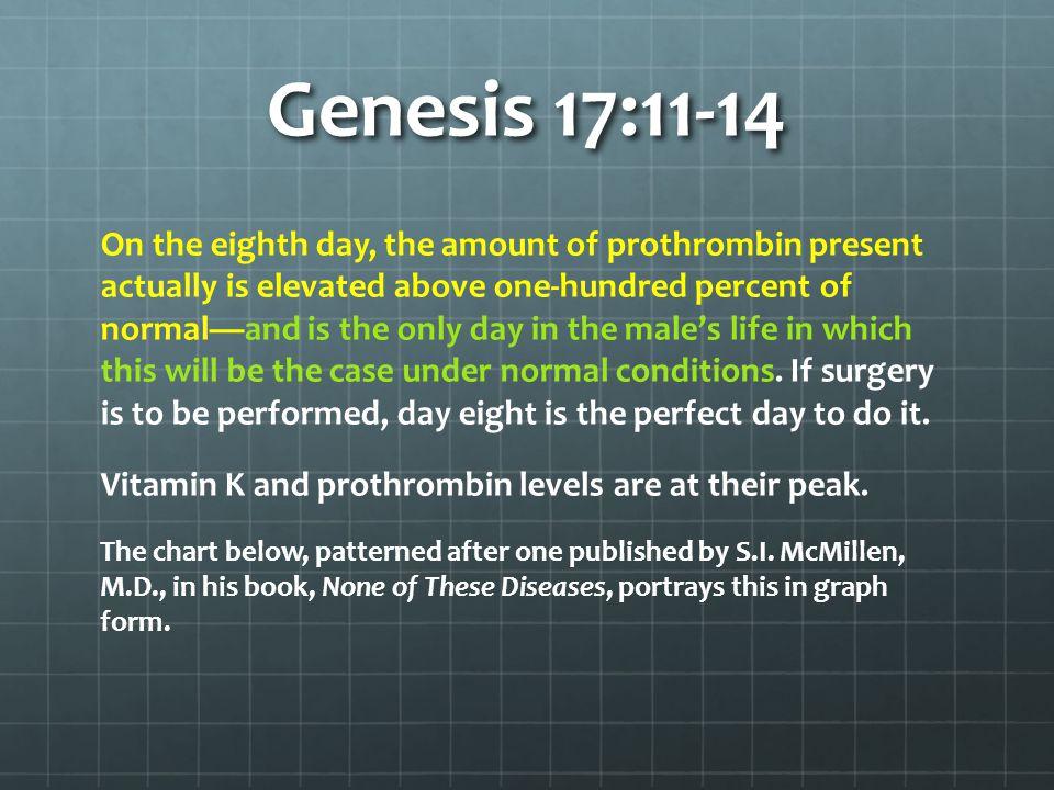 Genesis 17:11-14