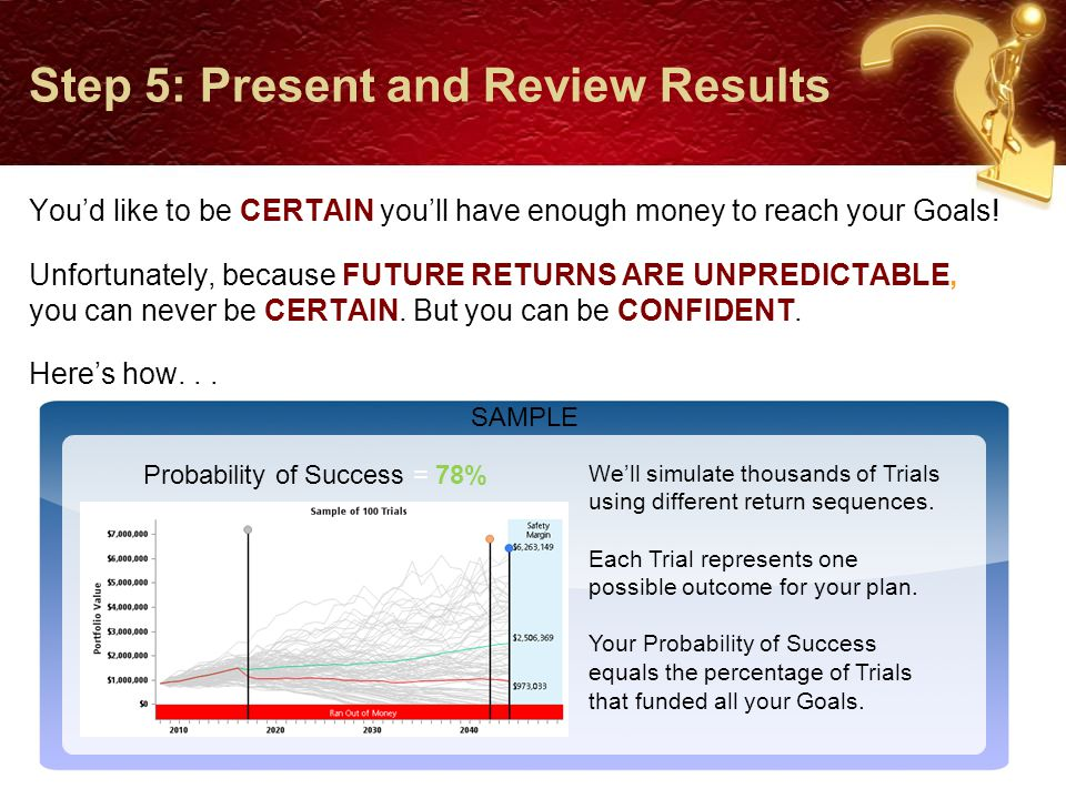 Step 5: Present and Review Results We'll create a plan with a Probability of Success in your Confidence Zone*.