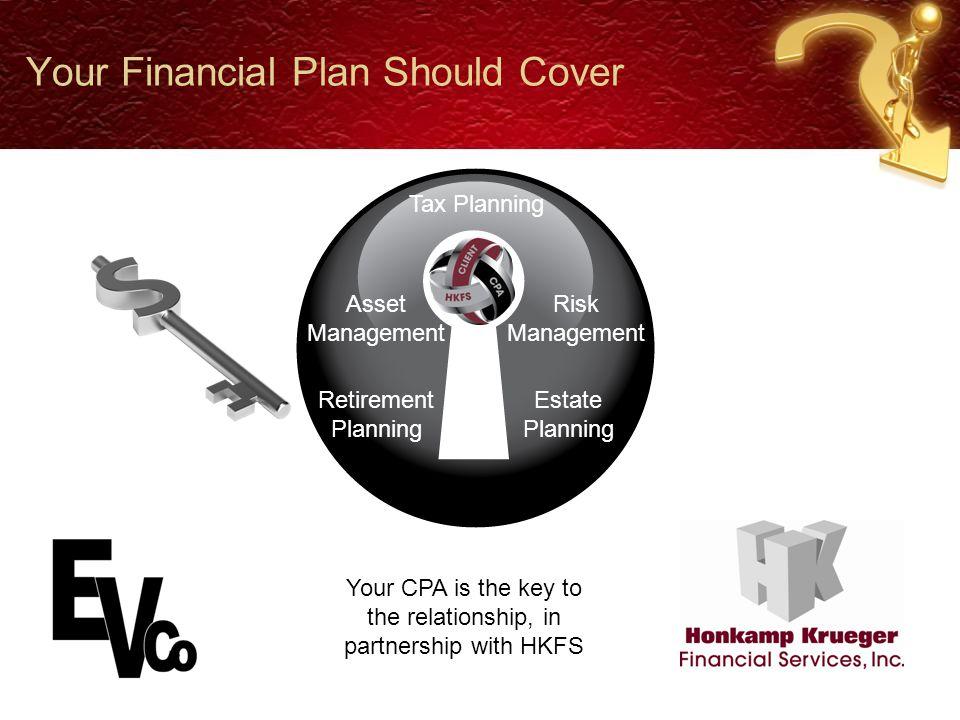 Financial Advisor Russ Pixler Sr.Financial Advisor Russ Pixler is a Senior Financial Advisor.