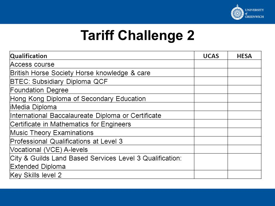 Tariff Challenge 2 Answers QualificationUCASHESA Access course NN British Horse Society Horse knowledge & care YY BTEC: Subsidiary Diploma QCF YY Foundation Degree NN Hong Kong Diploma of Secondary Education YY iMedia Diploma YN International Baccalaureate Diploma or Certificate YY Certificate in Mathematics for Engineers YN Music Theory Examinations YY Professional Qualifications at Level 3 NN Vocational (VCE) A-levels YY City & Guilds Land Based Services Level 3 Qualification: Extended Diploma YY Key Skills level 2 YN