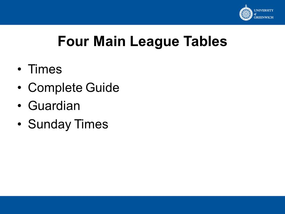 Measures in League Tables TimesCompleteGuardianSunday Times Student satisfaction√√√√ Research quality√√ Student – staff ratio√√√ Spend per student on academic services and/or facilities √√ Tariff scores on entry√√√√ Good honours (1 st & 2:1)√√ Completion rates√√ Value added√ Dropout compared with benchmark√ Graduate prospects√√√√ Peer assessments√