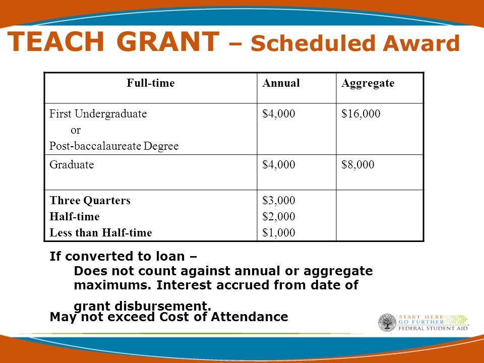 Teach Grants – Eligibility  Determined each payment period  If the student becomes eligible within the payment period May pay entire Teach Grant for that payment period  If the student was paid but eligibility was later changed May not pay for that period or adjust aid in subsequent periods