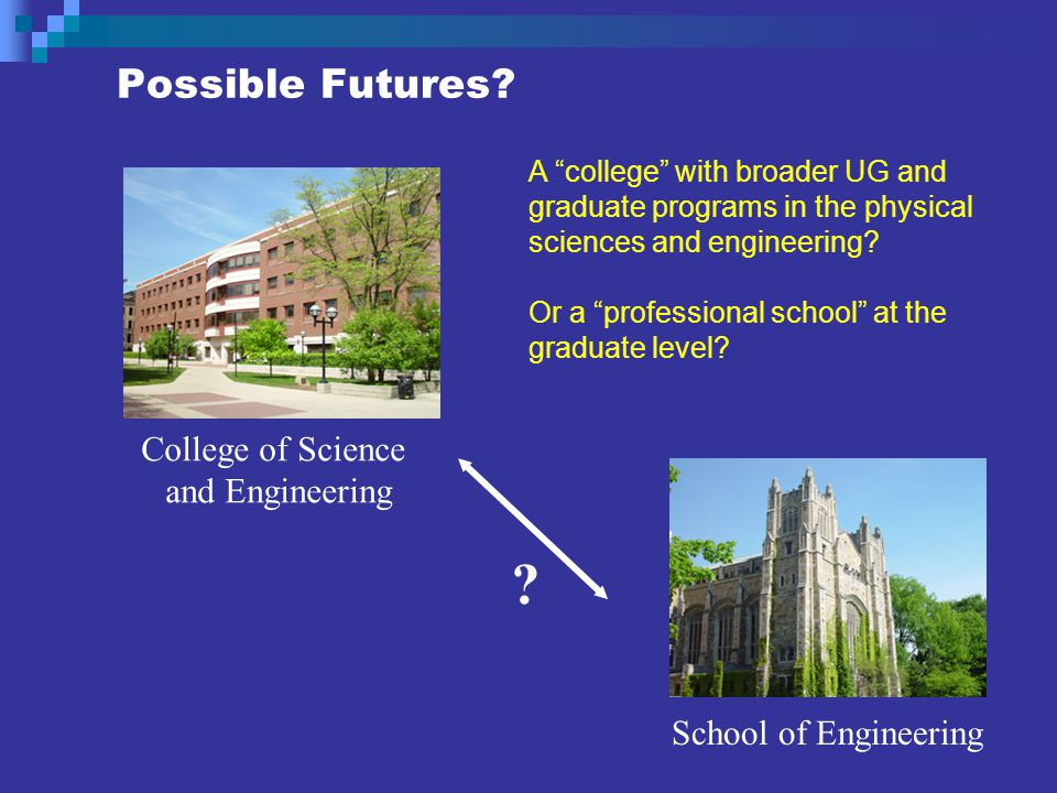 College of Science and Technology Elements:  Engineering  Physical Sciences (Physics, Chemistry, Earth Systems, …) Redesign undergraduate degree into a liberal education for a knowledge society Shift more formal education in technology (e.g., engineering degrees ) to graduate level, along with M.S.