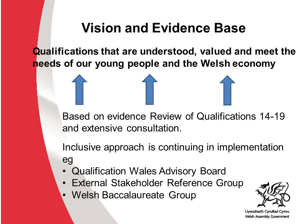 Key Overarching Messages: Wales is … Delivering a national qualification system Focusing on literacy and numeracy Moving towards Essential Skills being developed through the curriculum and assessed in both school and adult life Independence and more rigorous quality assurance Moving towards a single suite of high quality GCSEs and A levels Improved Welsh Bacculareate focusing on skills Portable qualifications, recognised and respected throughout the UK and internationally