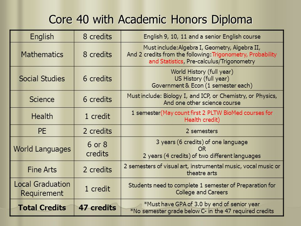 Additional considerations for Academic Honors Diploma: Must complete ONE of the following: 4 AP credits and corresponding AP exams –OR- Dual HS/college courses resulting in 6 college credits from the DOE Dual Credit Priority Course list –OR- 2 AP credits and corresponding AP exam and a dual HS/college course resulting in 3 college credits –OR- 1750 or higher on SAT(3 sections, no score less than 530 on any section –OR- ACT composite of 26 or above, must include writing