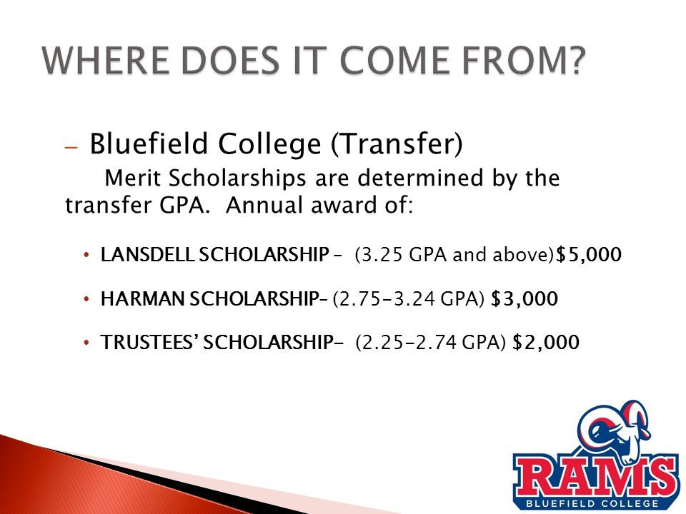 Bluefield College Resources (All New Students) – Bluefield College Access Grant –students not receiving athletic talent money and who demonstrate financial need qualify.