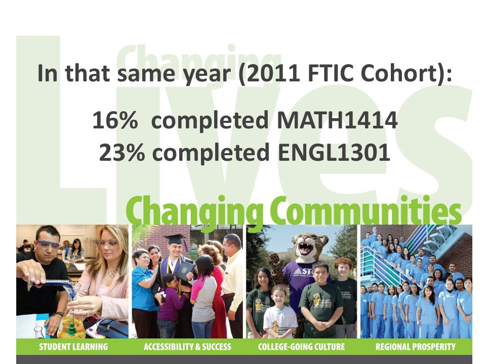 Average GPA – 2011 FTIC Cohort