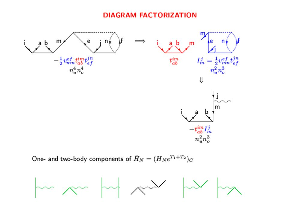 FACTORIZED CCSD EQUATIONS (WITH A MINIMUM n o 2 n u 4 OPERATION COUNT AND n o n u 3 MEMORY REQUIREMENTS)