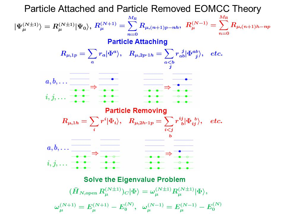 Extension of the active-space EOMCC methods to excited states of radicals via the electron-attached and ionized EOMCC formalisms  x  y     CH + Creating CH  x  y     OH - Creating OH Active Space