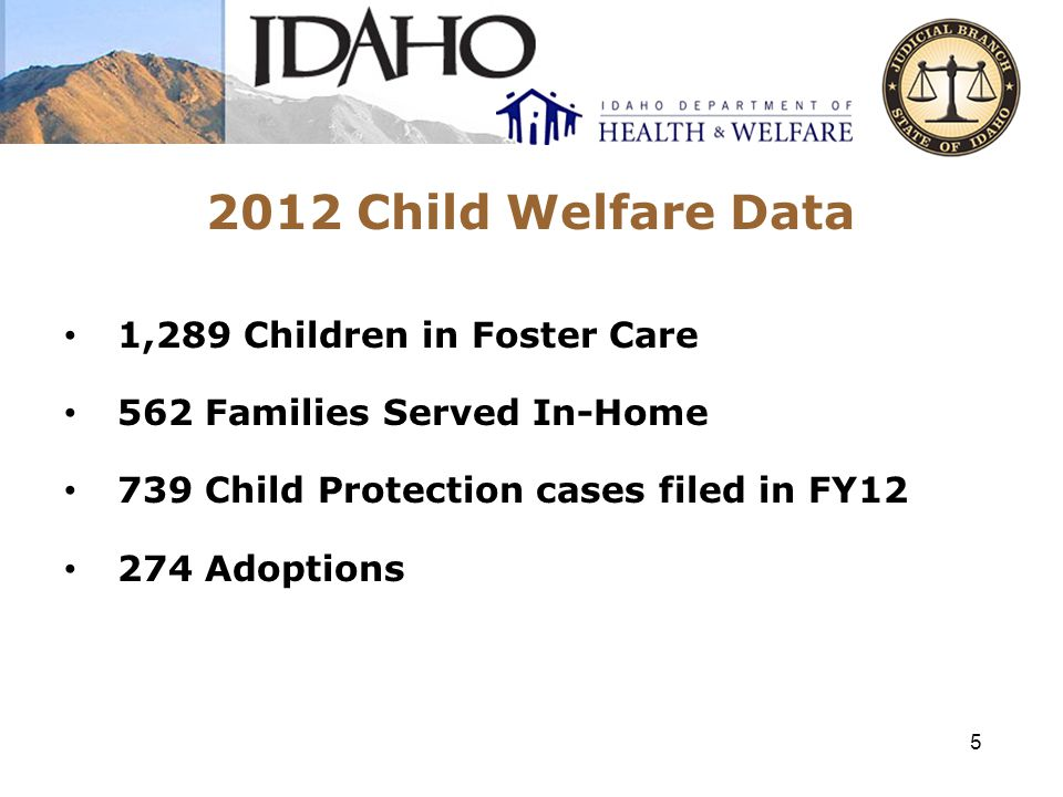 Technology Structure Idaho Courts and Child Welfare have statewide data systems SACWIS System moved to web-based iCARE Courts in process of transitioning to statewide web- based data platform Department of Juvenile Corrections and Medicaid have statewide data systems State Department of Education does not have a statewide system, but can collect statewide data.