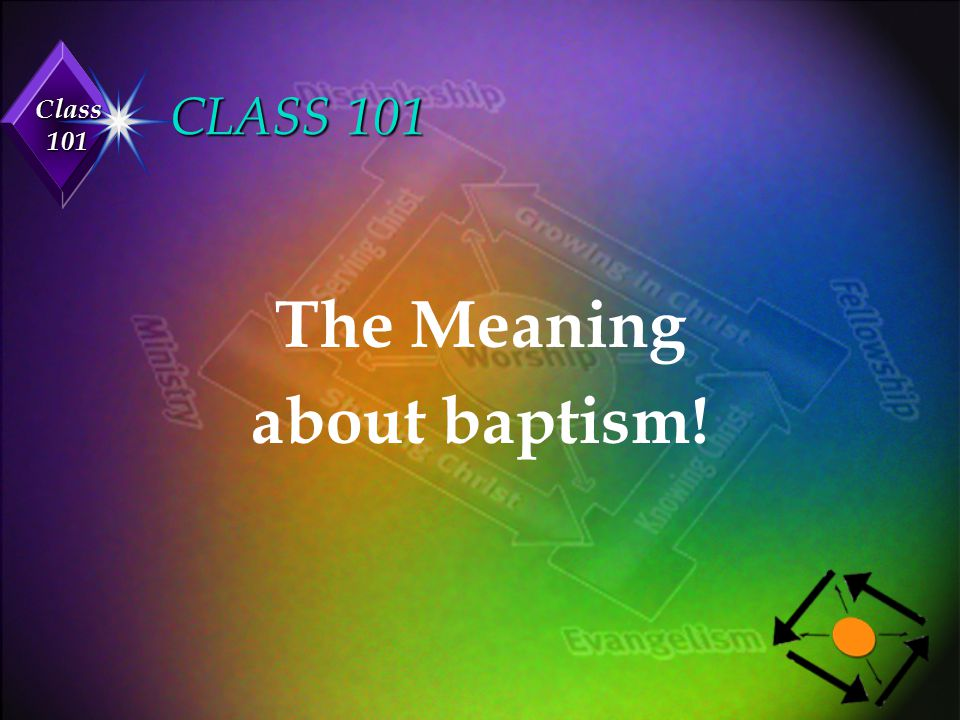 Class 101 I.Why Should I Be Baptized.1.To follow the example set by JESUS.