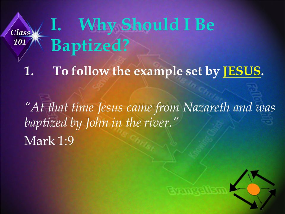 Class 101 I.Why Should I Be Baptized.2.Because Christ COMMANDS it.