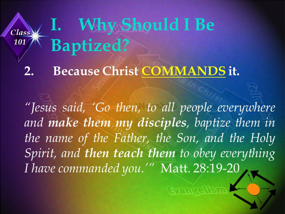 Class 101 I.Why Should I Be Baptized.3.It demonstrates that I really am a BELIEVER.