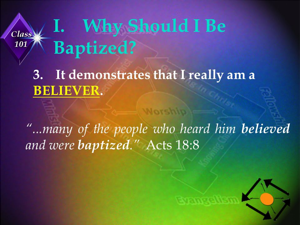 Class 101 II.What is the meaning of baptism.1.