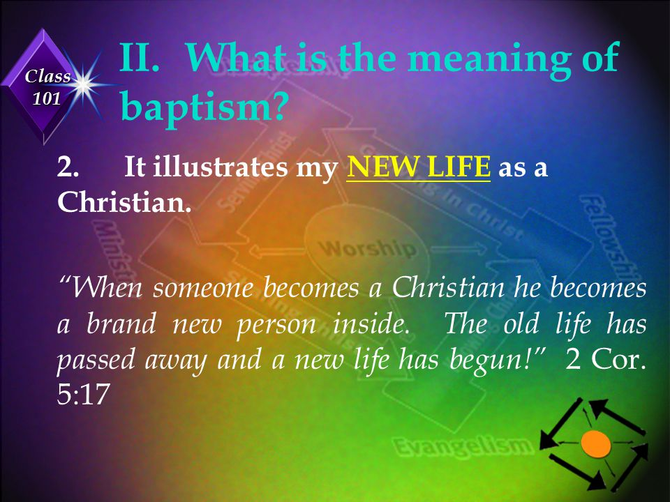 Class 101 III.Why Be Baptized By Immersion.Because JESUS was baptized that way.