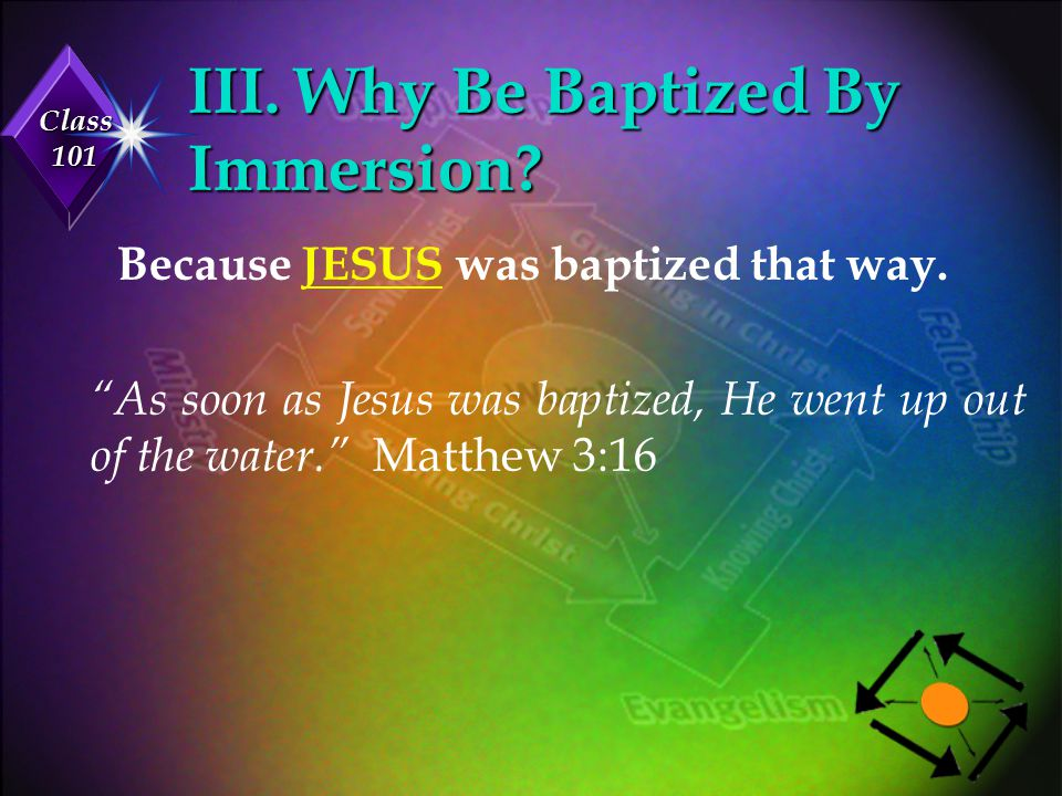 Class 101 III.Why Be Baptized By Immersion.Every baptism in theBIBLE was by immersion.