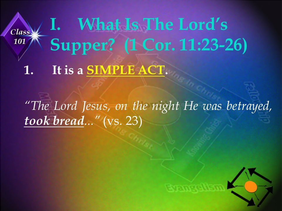 Class 101 I.What Is The Lord's Supper.(1 Cor. 11:23-26) 2.It is a REMINDER.