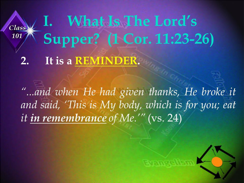 Class 101 I.What Is The Lord's Supper.(1 Cor. 11:23-26) 3.It is a SYMBOL.