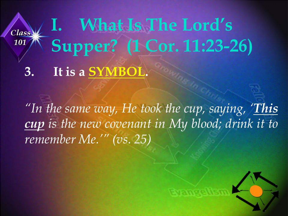 Class 101 I.What Is The Lord's Supper.(1 Cor. 11:23-26) 4.It is a STATEMENT OF FAITH.