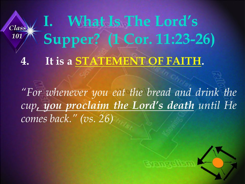 Class 101 II.Who Should Take The Lord's Supper.Only those who are already BELIEVERS.