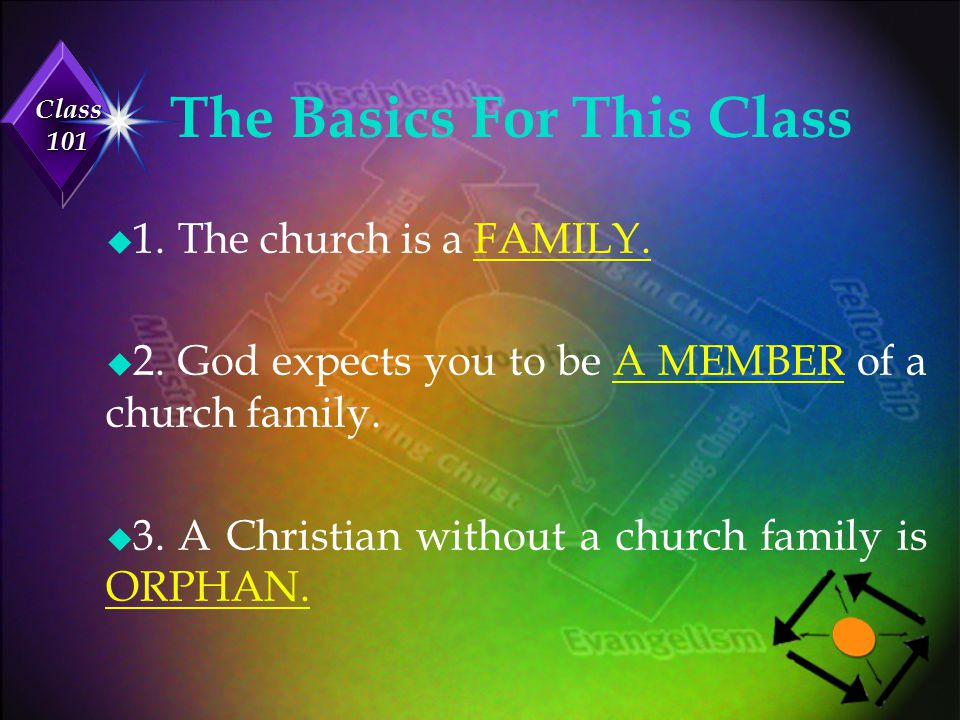 Class 101 The Goal Of This Class That I will commit myself to CHRIST and to the CHURCH FAMILY!