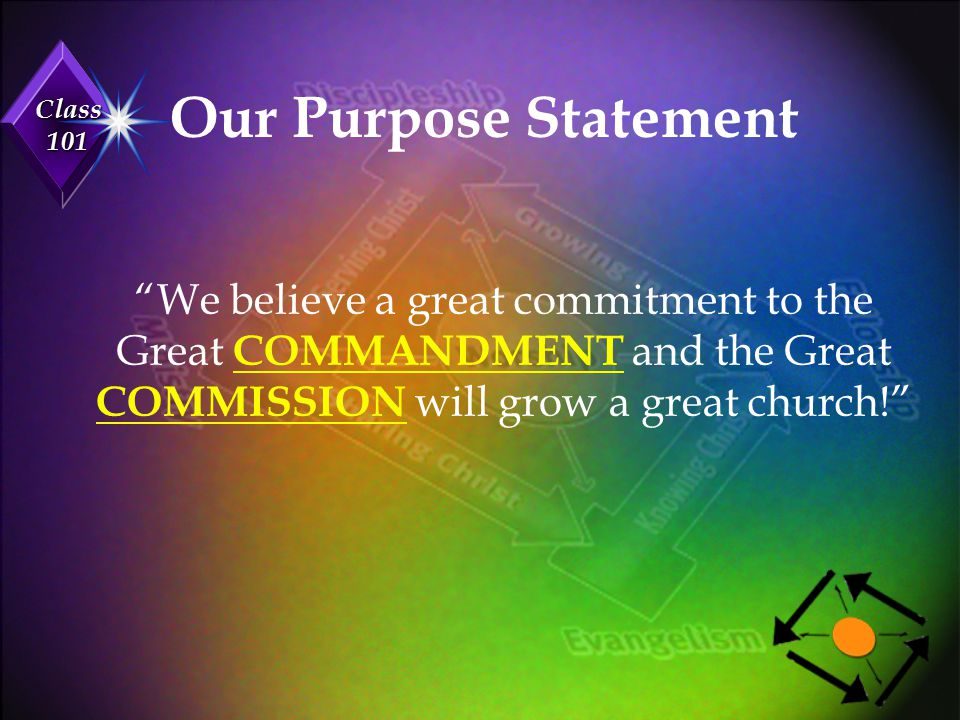 Class 101 Our Purpose Statement The Great Commandment: Jesus said, ' Love the Lord your God with all your heart...soul...and mind.