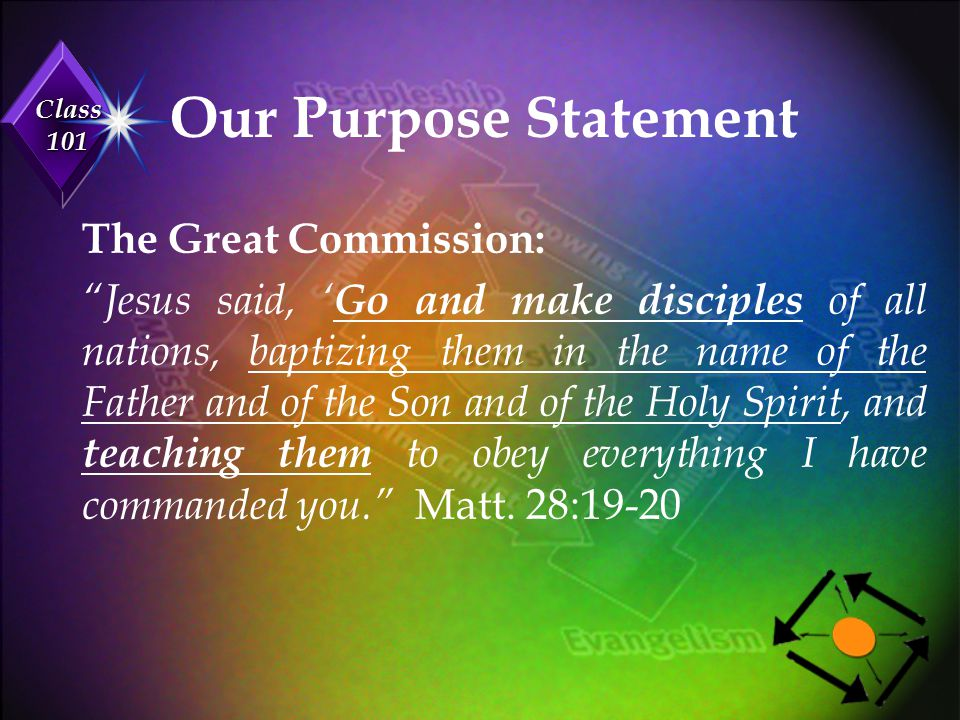 Class 101 Our Purpose Statement u To Love God with all your heart is WORSHIP .
