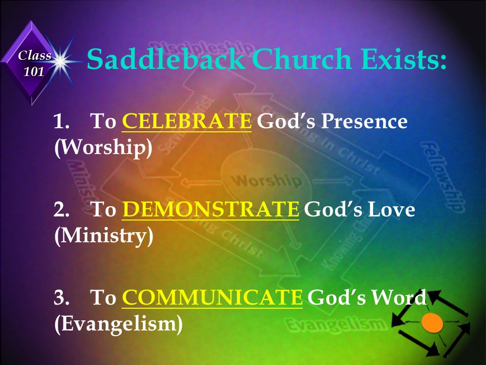 Class 101 Saddleback Church Exists: 4.To ASSIMILATE God's Family (Fellowship) 5.To EDUCATE God's People (Discipleship)