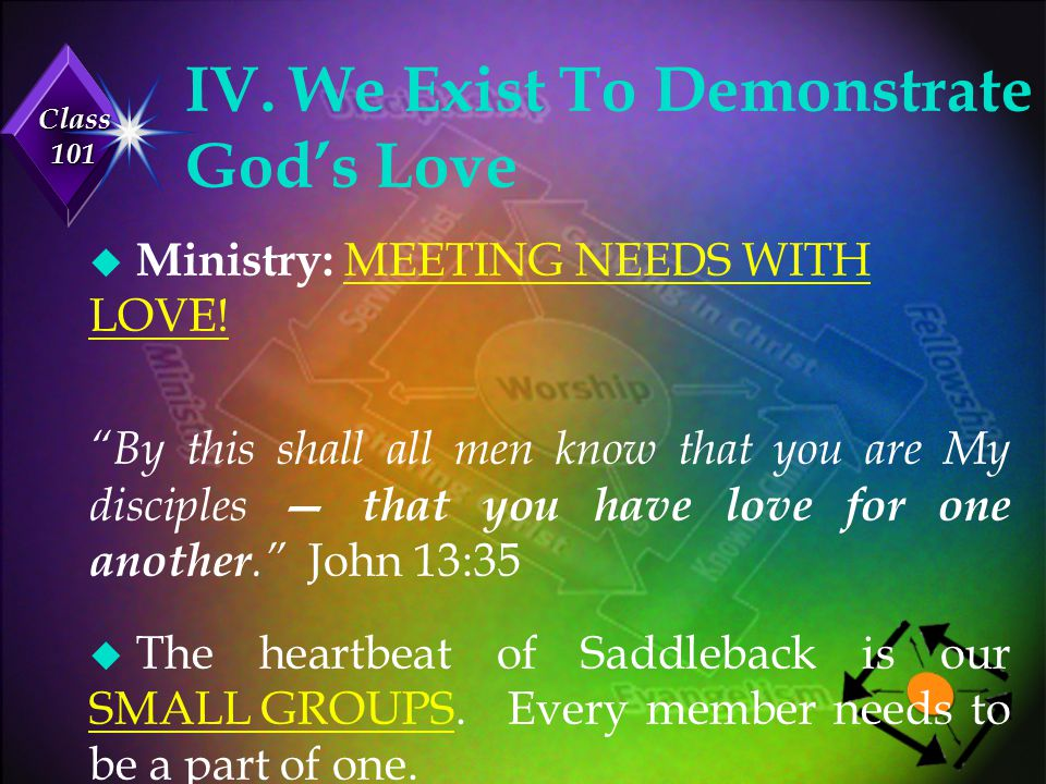 Class 101 IV.We Exist To Demonstrate God's Love u Every member is a: MINISTER.