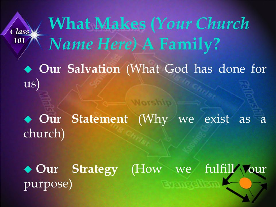 Class 101 Session One: Our Salvation u What it means to be a Christian u The symbols of salvation: Baptism and Communion