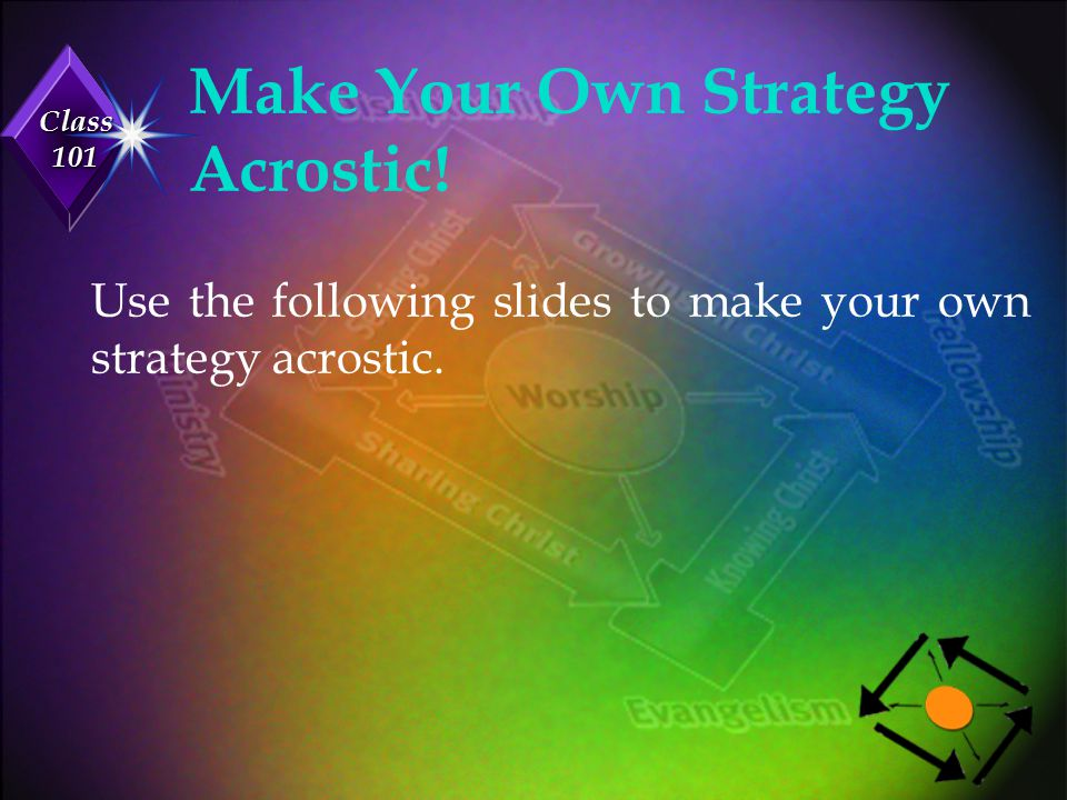 Class 101 Make Your Own Strategy Acrostic.