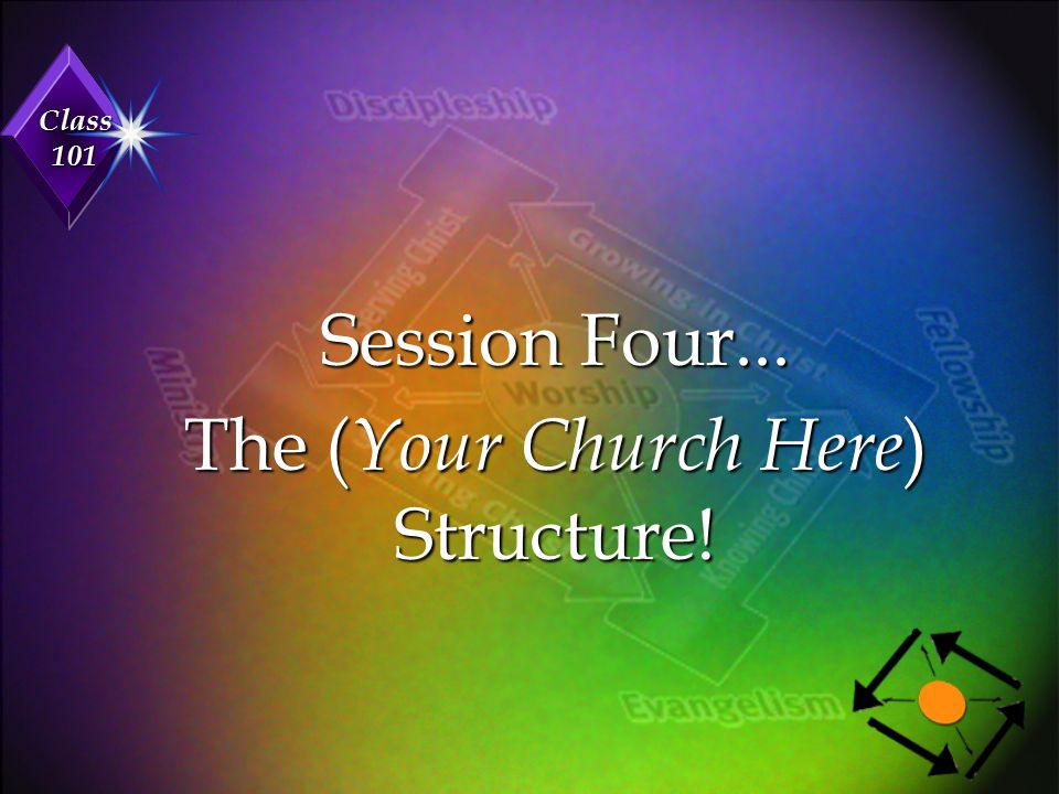Class 101 How Our Church Is Structured I.The Church Is A FELLOWSHIP.