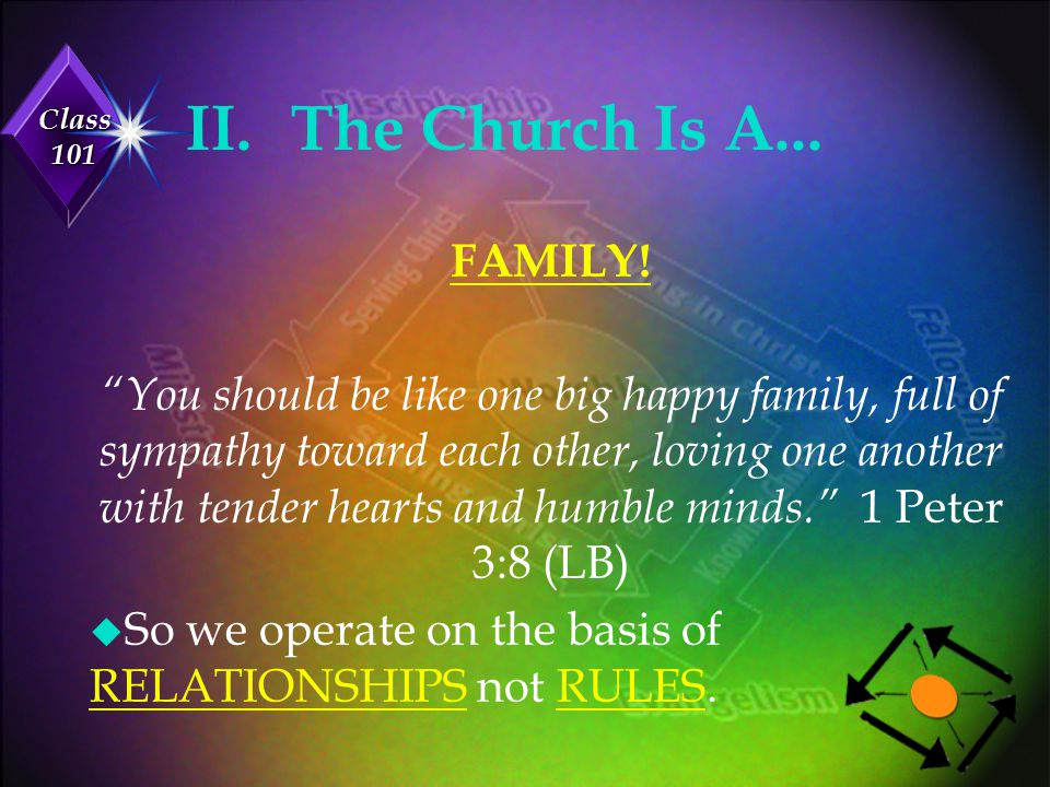 Class 101 III.The Church Is A...BODY We are a body — not a business.