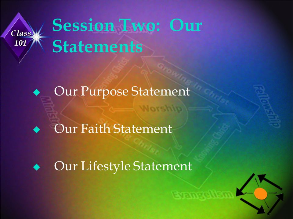 Class 101 Session Three: Our Strategy u The story of Saddleback's beginning u Who we are trying to reach (target) u Circles of commitment/4 covenants u The S.A.D.D.L.E.B.A.C.K.