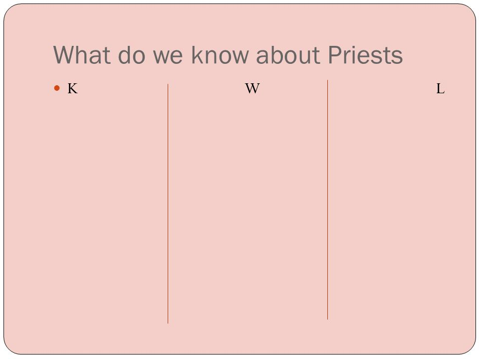 How does someone become a priest.