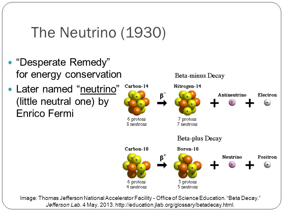 The Neutrino (1930) Reines-Cowan Experiment (1953-1956) confirmed the existence of the neutrino Left: Frederick Reines, Right: Clyde Cowan Image: Kutner, Marc L; Pasachoff, Jay M.
