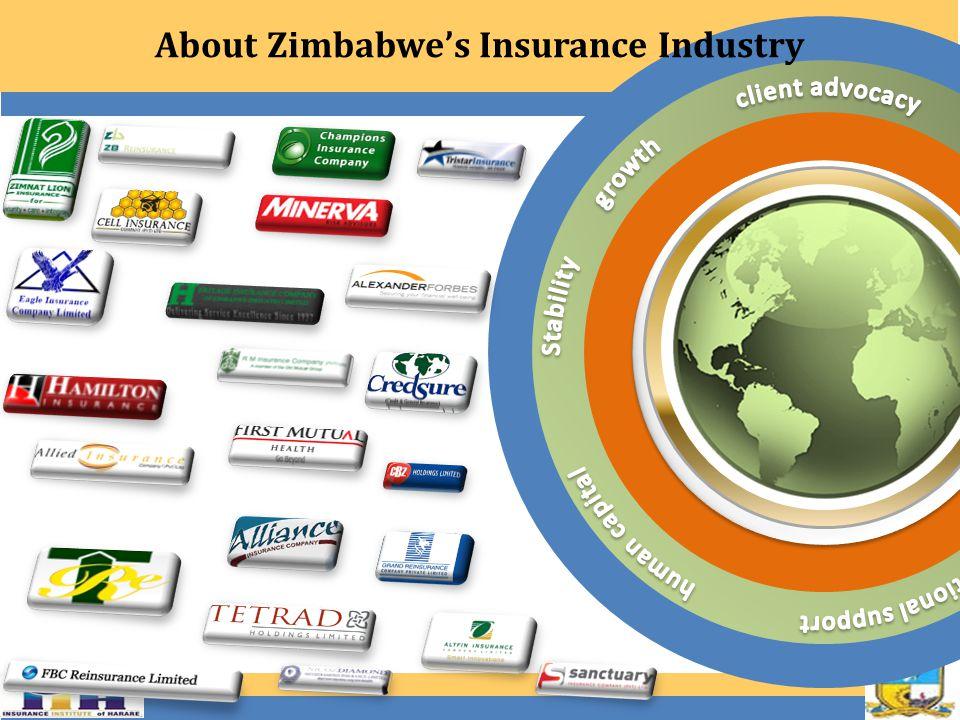 Medical Insurance & Funeral Assurance
