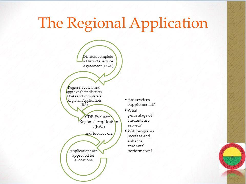 The Regional Application Evaluation Criteria Evaluate Data to Assess your Needs Plan/ Design Program Implement Program Monitor Program