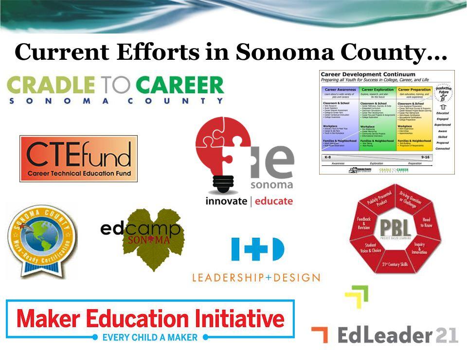 Website Addresses www.scoe.org www.c2csonomacounty.org www.ieSonoma.org www.MakerEd.org www.connectedmakers.org www.edcampsonoma.org www.edleader21.com www.leadershipanddesign.org