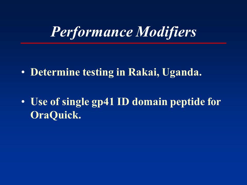 Rakai, Uganda (Determine) Total specimens tested = 321 Tests censored = 120 EIA+/no WB f/u = 118 (data censored) EIA-/QNS for Determine =2 (data censored) Tests evaluated = 201 True pos = 21 False neg = 0 False pos = 17 True neg = 163 Sensitivity= 100% Specificity = 90.6% PPV+ = 63.4% (14% PP) PPV- = 100%