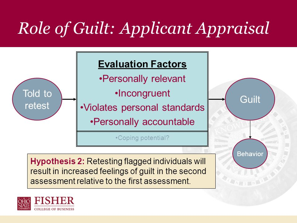 Role of Guilt: Applicant Appraisal Told to retest Evaluation Factors Personally relevant Incongruent Violates personal standards Personally accountable Make reparation Guilt Hypothesis 3: The level of guilt reported by flagged individuals in the second assessment will moderate the degree to which personality scale scores change.