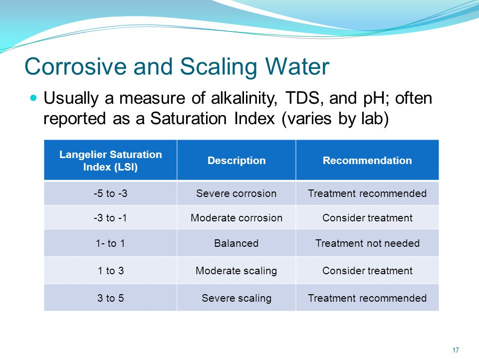 Corrosive Water Also called aggressive water Corrodes metal plumbing – can leach metals, causes pitting and leaks, reduces length of appliance life Most commonly caused by low pH; other contributing factors include alkalinity, temperature, TDS levels EPA recommends drinking water be non-corrosive Excess copper or lead in drinking water is a health concern Depending on pH, treat with acid neutralizing filter or soda ash injection 18 http://www.bushman.cc/photos/Copper_Water_Pipe_Corrosion.jpg; http://www.cee.vt.edu/ewr/environmental/teach/wtprimer/corrosion/corrosion.html