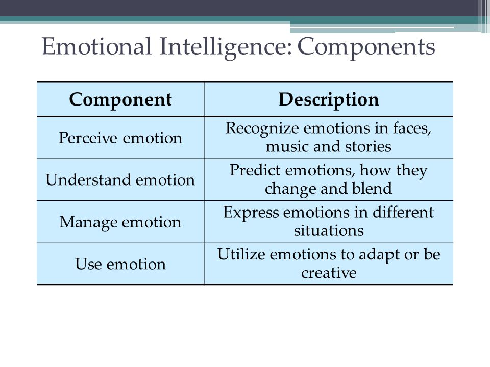 Emotional Intelligence: Criticism Gardner and others criticize the idea of emotional intelligence and question whether we stretch this idea of intelligence too far when we apply it to our emotions.