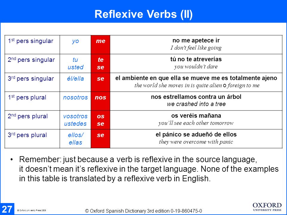 Impersonal Verbs 28 Impersonal verbs = v impers throughout the dictionary Impersonal verbs use it in English and the third person in Spanish: © Oxford University Press 2005 English Phrasal Verbs Phrasal verbs are at the end of the entry, marked verb + preposition or adverb e.g.