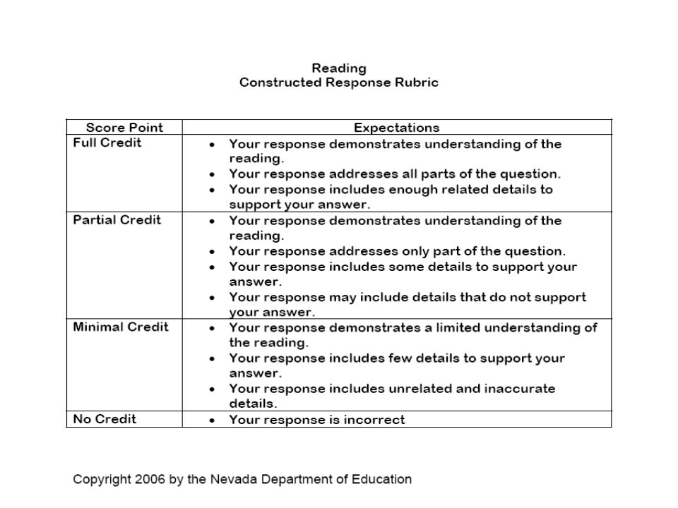 Developing a Rubric Identify the type and purpose of the Rubric Identify Distinct Criteria to be evaluated Determine your levels of assessment Describe each level for each of the criteria, clearly differentiating between them – Involve learners in development and effective use of the Rubric Pre-test and retest your rubric