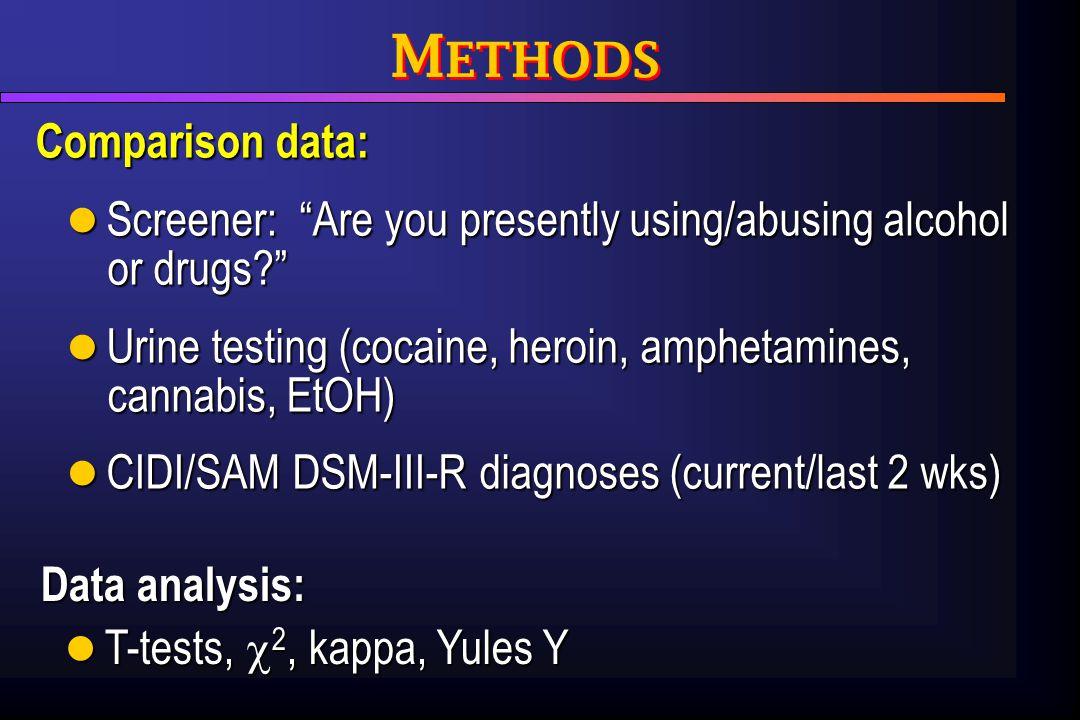 10 20 30 40 50 60 70 80 90 0 100 % of sample EtOH Cannabis Ampheta- mines Heroin Cocaine Any drug S CREENER VS.
