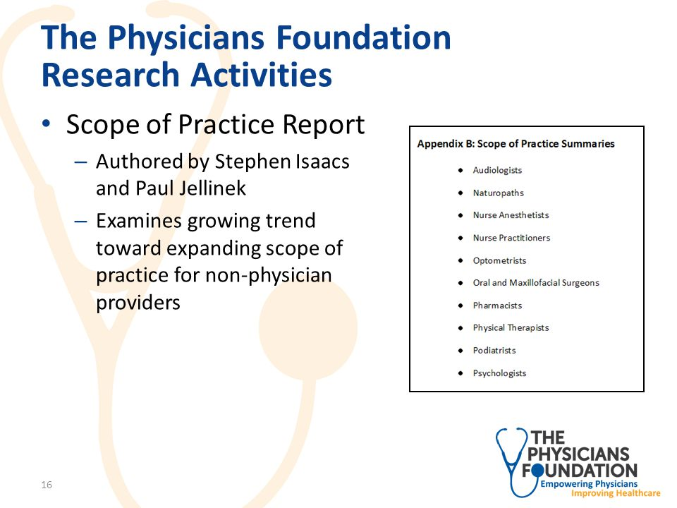 The Physicians Foundation Research Activities Scope of Practice Report – Multiple factors are contributing to trend, including: Payers and large delivery systems trying to contain / reduce rising healthcare costs Growing patient access problems related to physician shortages Demand for mid-level providers by physicians seeking to sustain medical practices 17